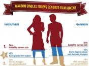 Relatieplanet.nl onthult beste date films na het Grote Filmonderzoek